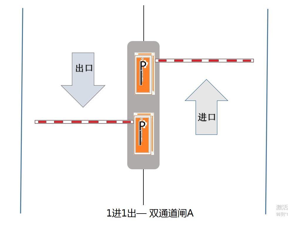 武侯区簇桥街道双凤社区- 安装安装1进1出 双通道车牌识别系统车牌识别系统